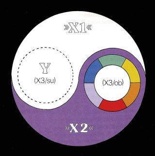 Per Bruus-Jensen Symbol 7
