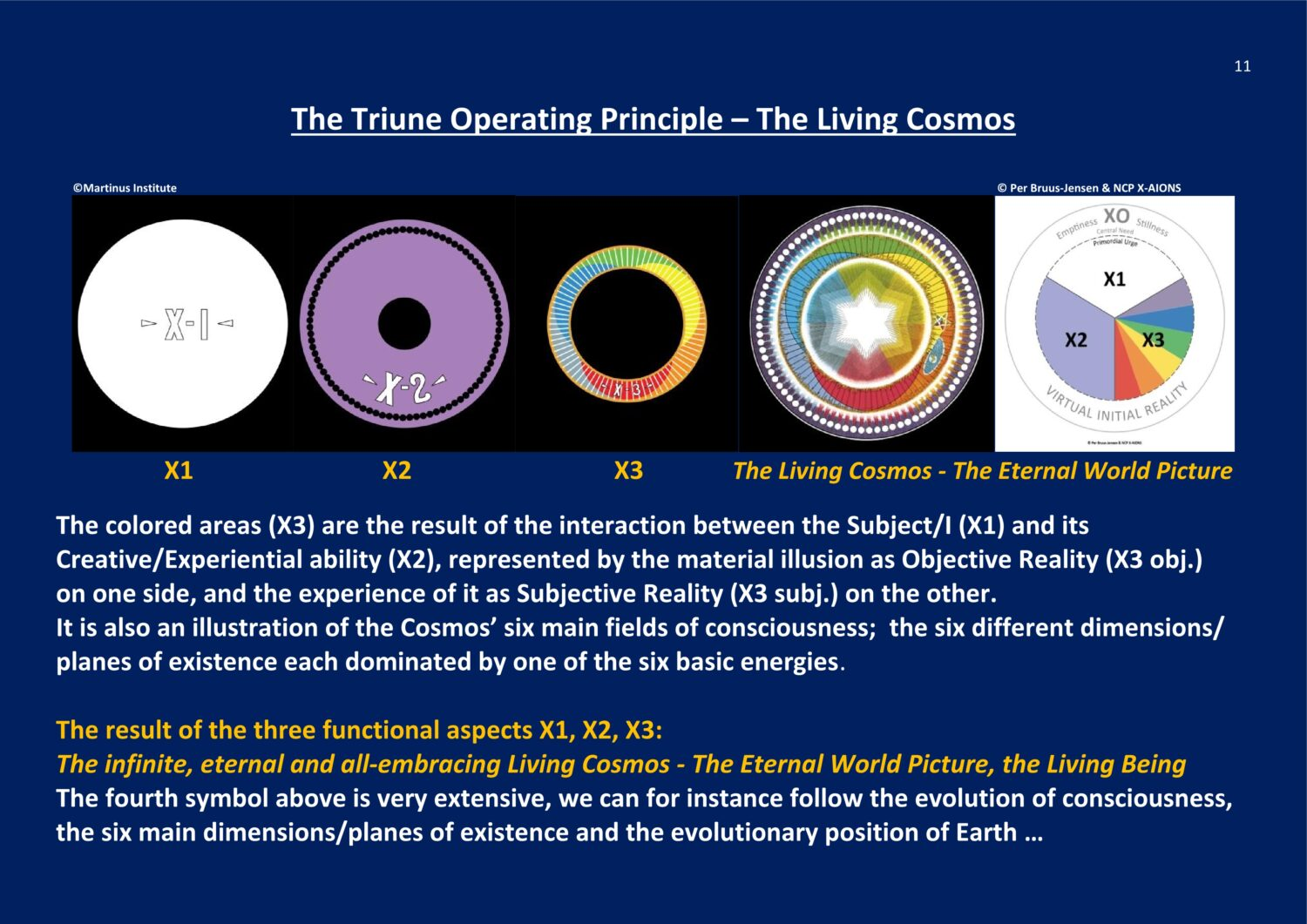 Triune Operating Principle - The Living Cosmos, NCP X-AIONS
