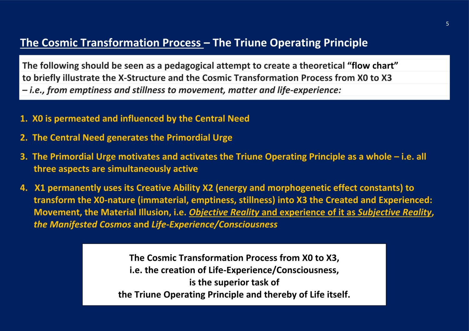 The Cosmic Transformation Process, NCP X-AIONS