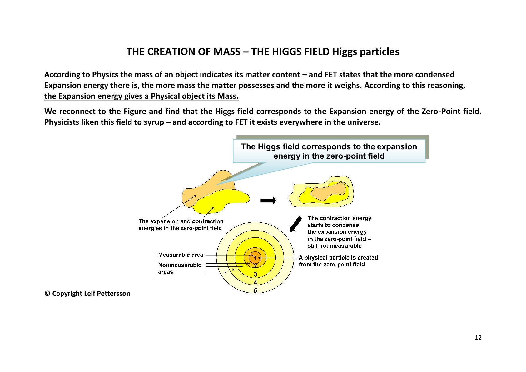 TSC 2012 Creation of Mass- Higgs Field, NCP X-AIONS