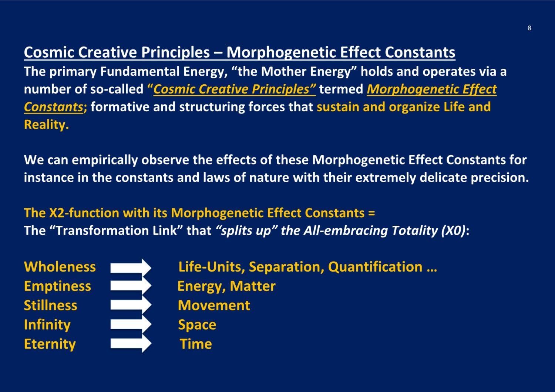 Cosmic Creative Principles X2 Function NCP X-AIONS TSC 2016